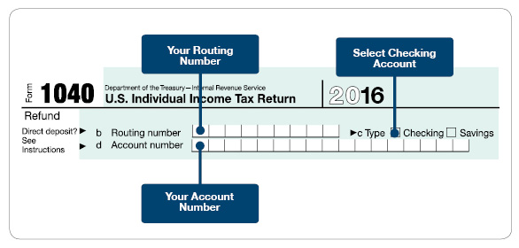 How Long Does It Take to Get Your Tax Refund in Canada?